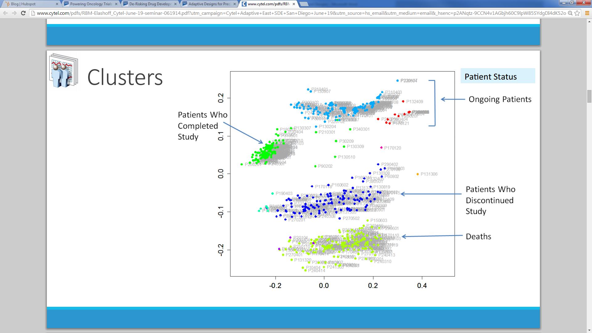 Variable_Clusters_(Elashoff_Blog)