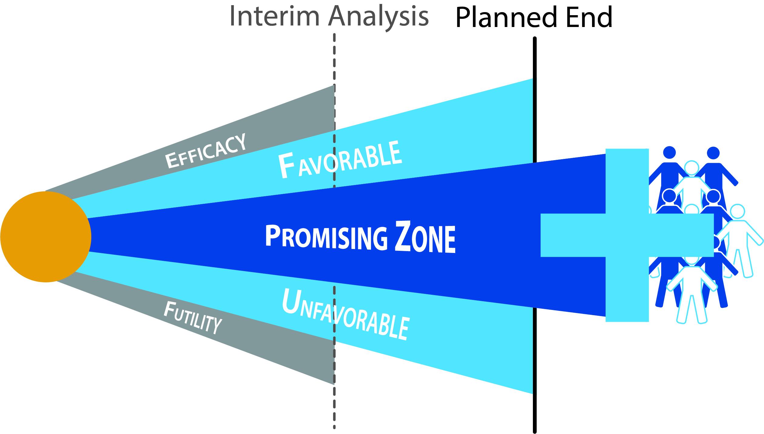 Promising_Zone