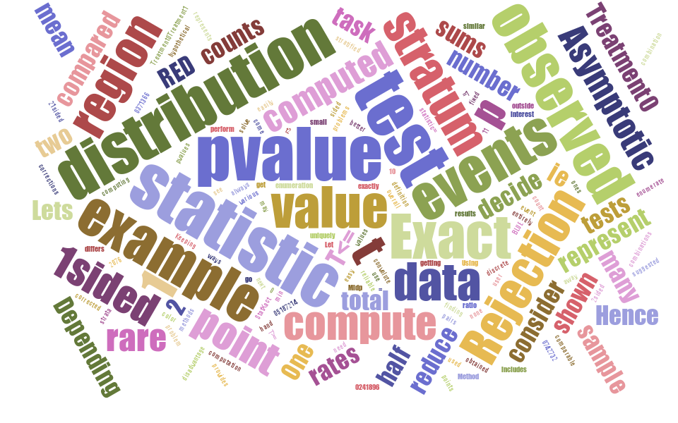 Exactwordcloud.png